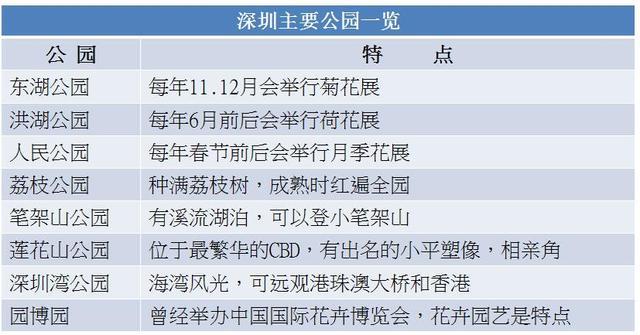 深圳一日游6